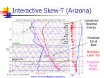 interactive skew t arizona