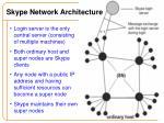 skype network architecture