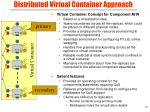 distributed virtual container approach