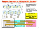 tangled concerns in soa style dre systems