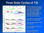 three solar cycles of tsi