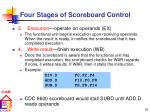 four stages of scoreboard control19