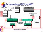 tomasulo based fpu for mips