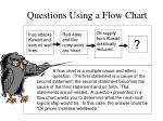 questions using a flow chart
