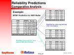reliability predictions comparative analysis24