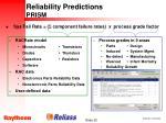 reliability predictions prism20