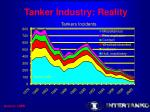 tanker industry reality