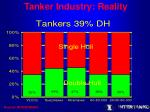 tanker industry reality9
