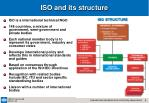 iso and its structure