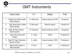 gmt instruments