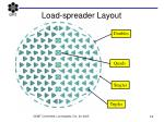load spreader layout
