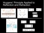 huygens principle applied to reflection and refraction