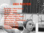 2005 roster