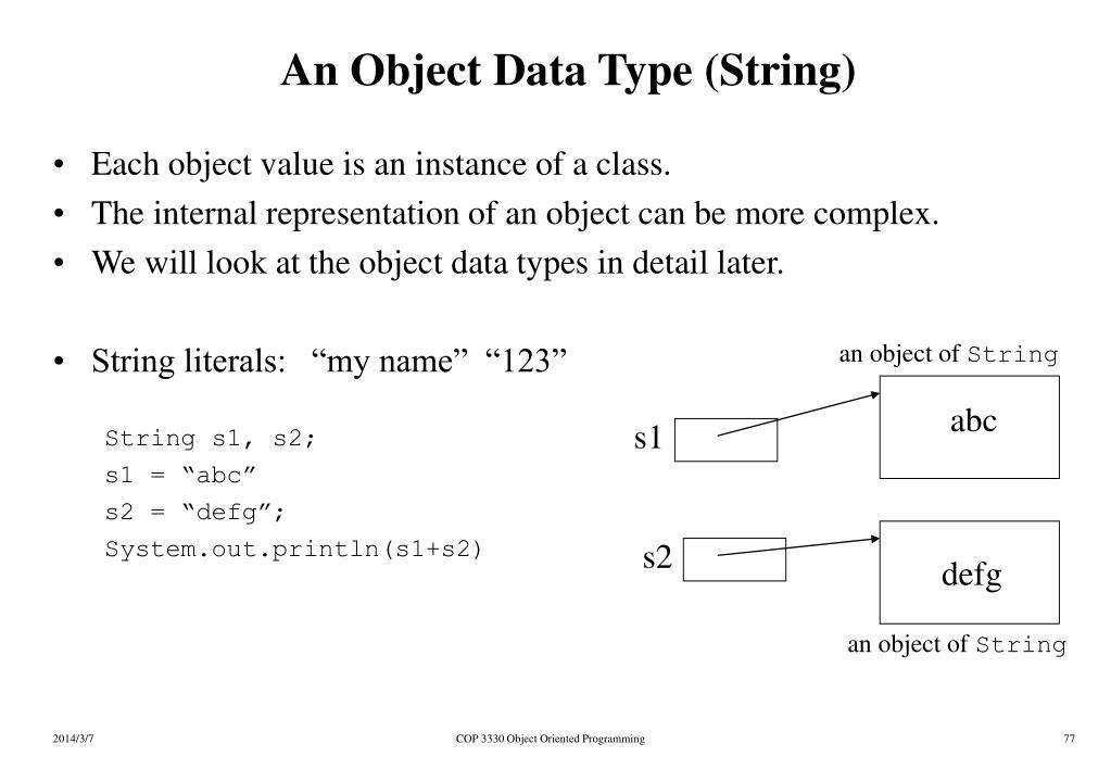 An Object Data Type (String)