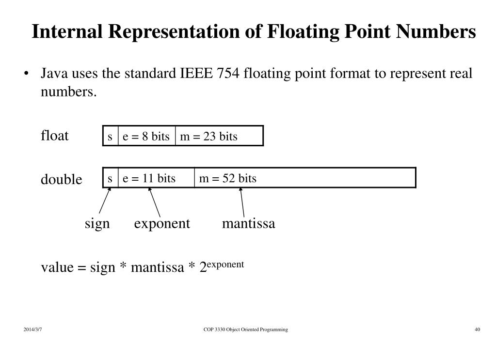 Internal Representation of Floating Point Numbers