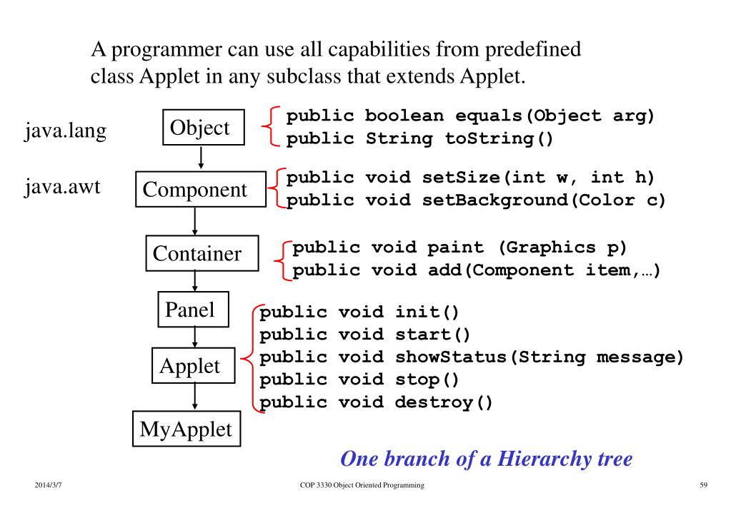 A programmer can use all capabilities from predefined