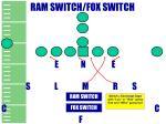 ram switch fox switch