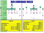 red coverage rules