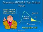 one way anova f test critical value