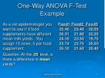 one way anova f test example