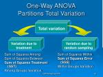 one way anova partitions total variation20