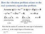 how the vibration problem relates to the real symmetric eigenvalue problem