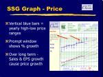 ssg graph price