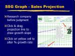 ssg graph sales projection
