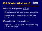ssg graph why use it