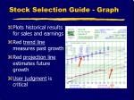 stock selection guide graph5