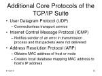 additional core protocols of the tcp ip suite