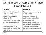 comparison of appletalk phase i and phase ii