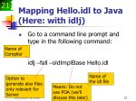 mapping hello idl to java here with idlj