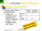 the common object request broker architecture11