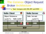 the common object request broker architecture6