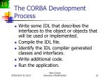 the corba development process