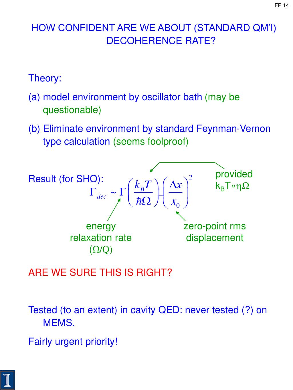HOW CONFIDENT ARE WE ABOUT (STANDARD QM'l) DECOHERENCE RATE?