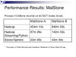 performance results malstone