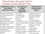 critical steps along the path to college achieving each task