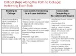 critical steps along the path to college achieving each task10