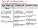 critical steps along the path to college achieving each task9