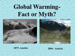 global warming fact or myth