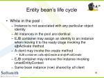 entity bean s life cycle56
