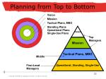 planning from top to bottom
