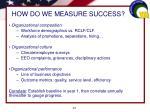 how do we measure success