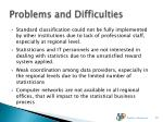 problems and difficulties
