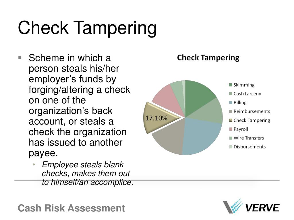 Check Tampering