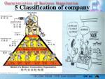 5 classification of company
