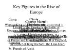 key figures in the rise of europe