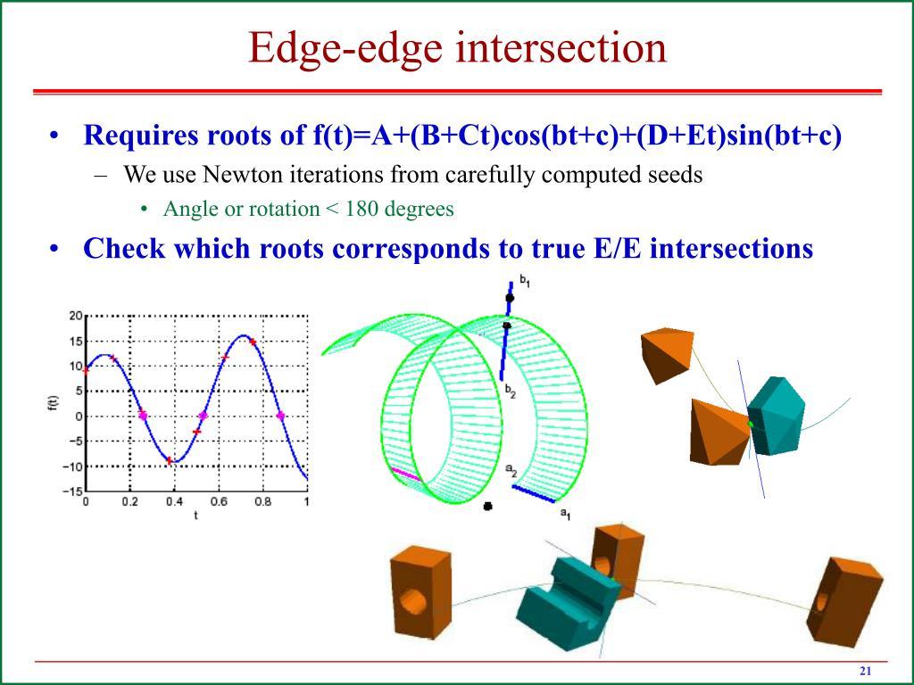 Edge-edge intersection